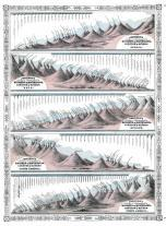 Mountains and Rivers Comparative Chart 1864, Mountains and Rivers Comparative Chart 1864